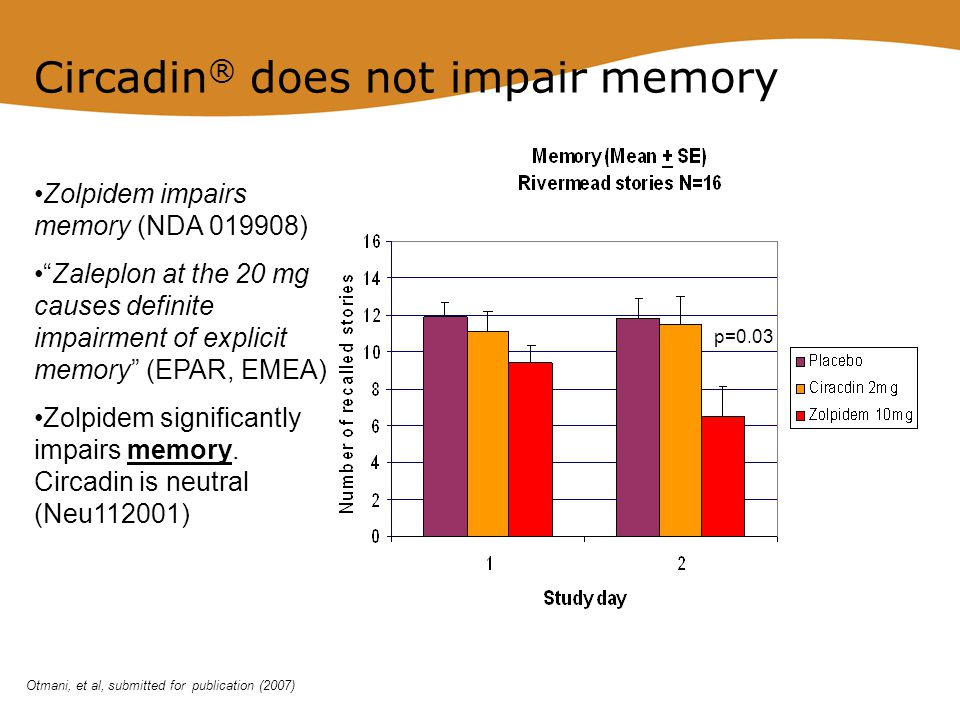 Circadin® does not impair memory
