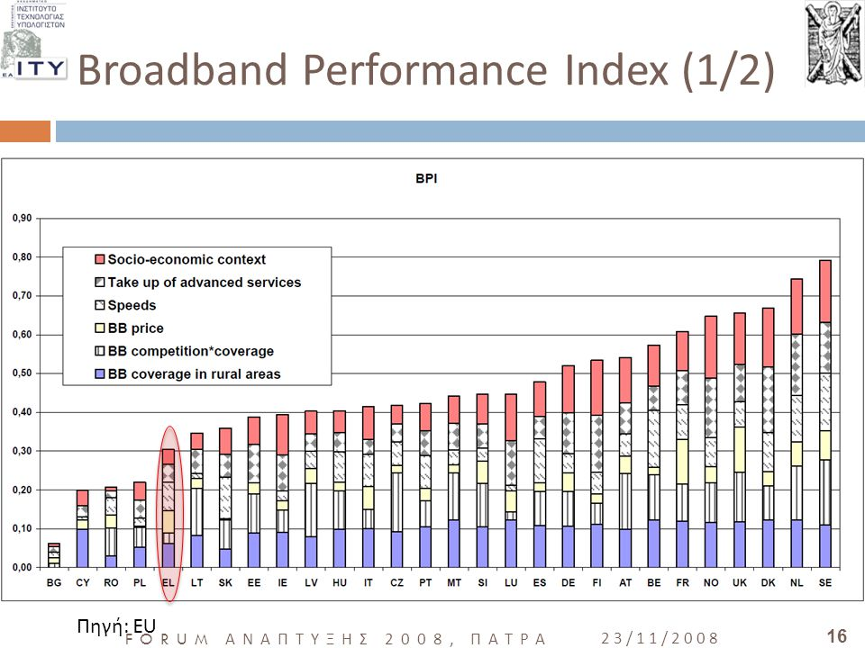 Broadband Performance Index (1/2)