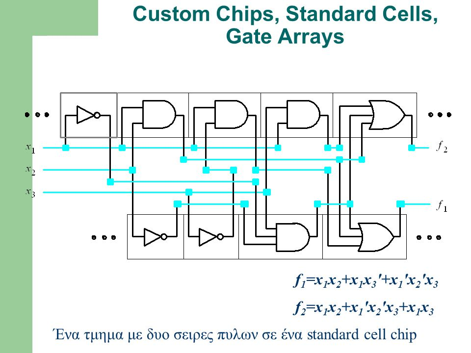 Custom Chips, Standard Cells, Gate Arrays