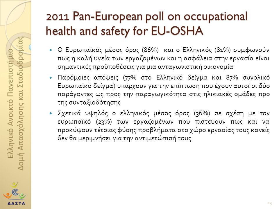 2011 Pan-European poll on occupational health and safety for EU-OSHA