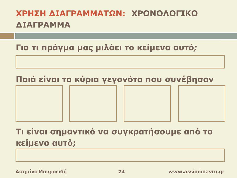 2014 χρονολόγηση εθιμοτυπία