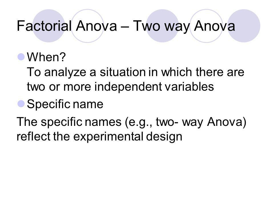 Factorial Anova – Two way Anova