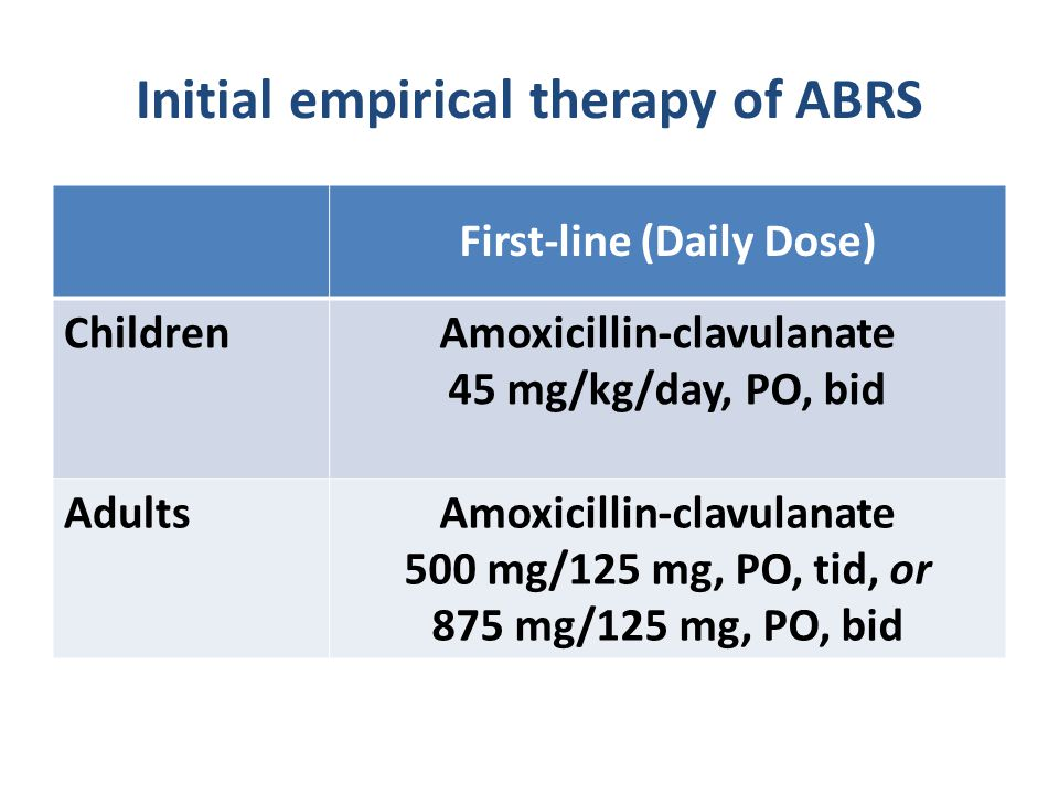Initial empirical therapy of ABRS