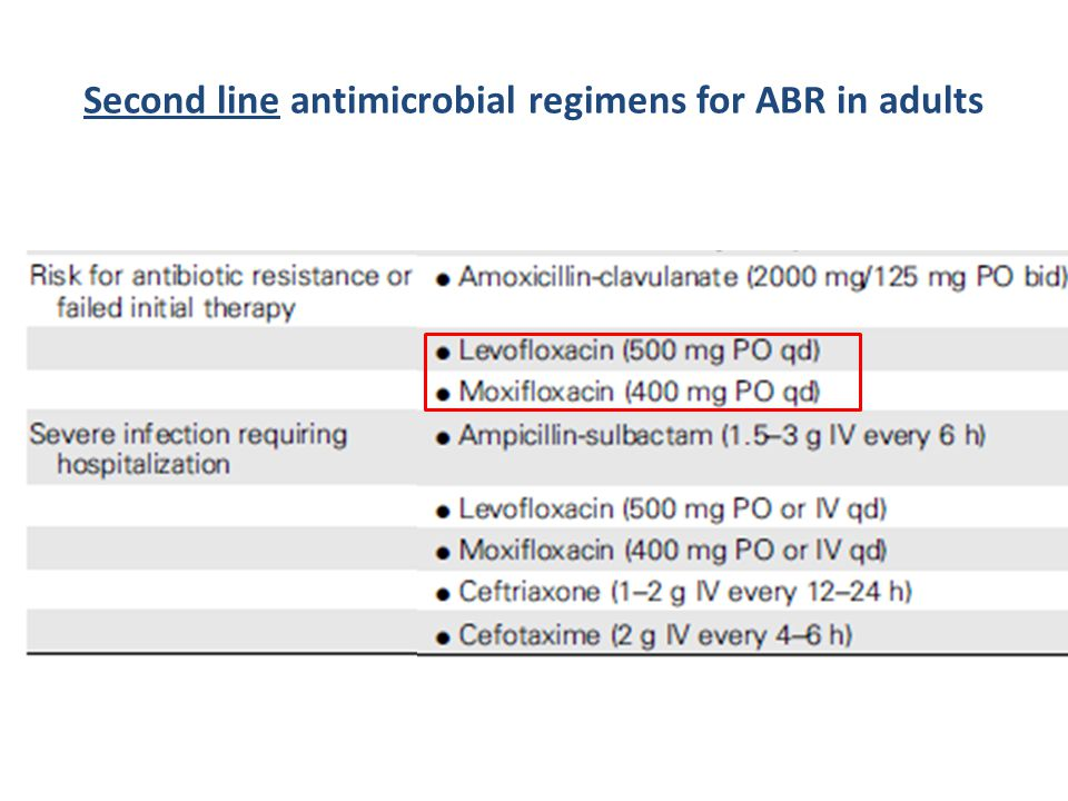 Second line antimicrobial regimens for ABR in adults