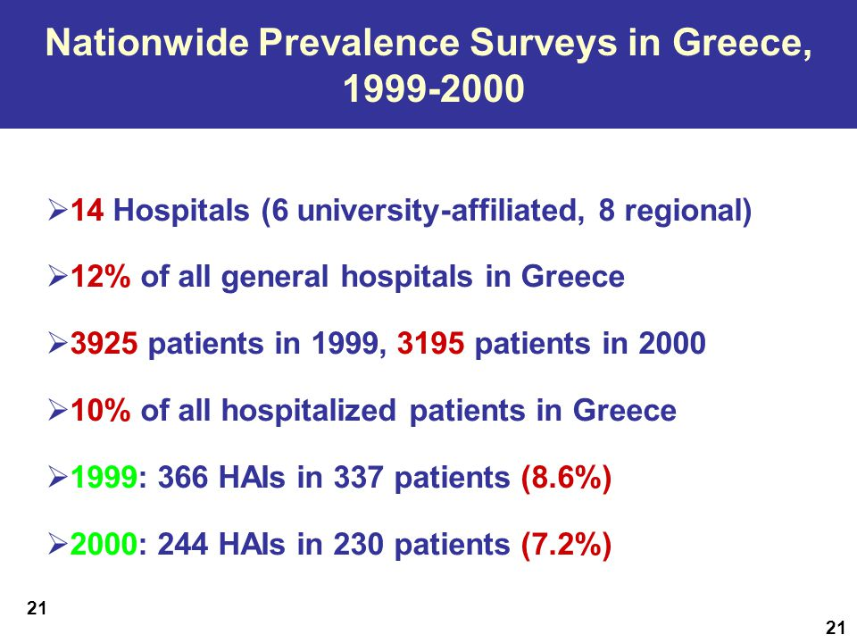 Nationwide Prevalence Surveys in Greece, 1999-2000