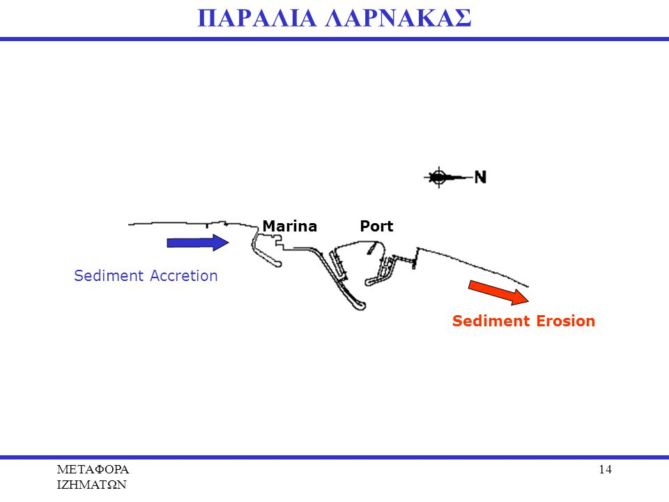 ΠΑΡΑΛΙΑ ΛΑΡΝΑΚΑΣ Marina Port Sediment Accretion Sediment Erosion