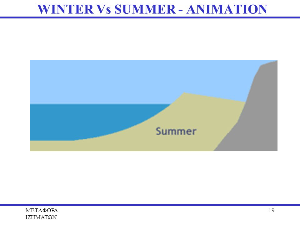 WINTER Vs SUMMER - ANIMATION