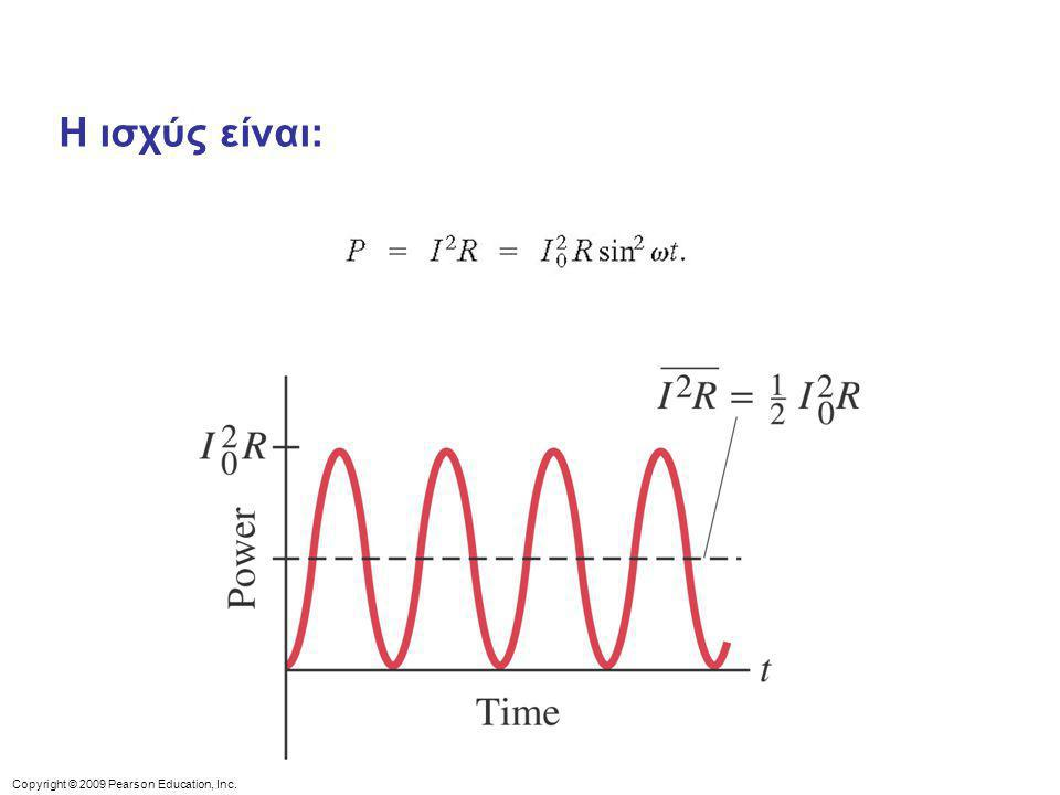 Η ισχύς είναι: Figure Power transformed in a resistor in an ac circuit.