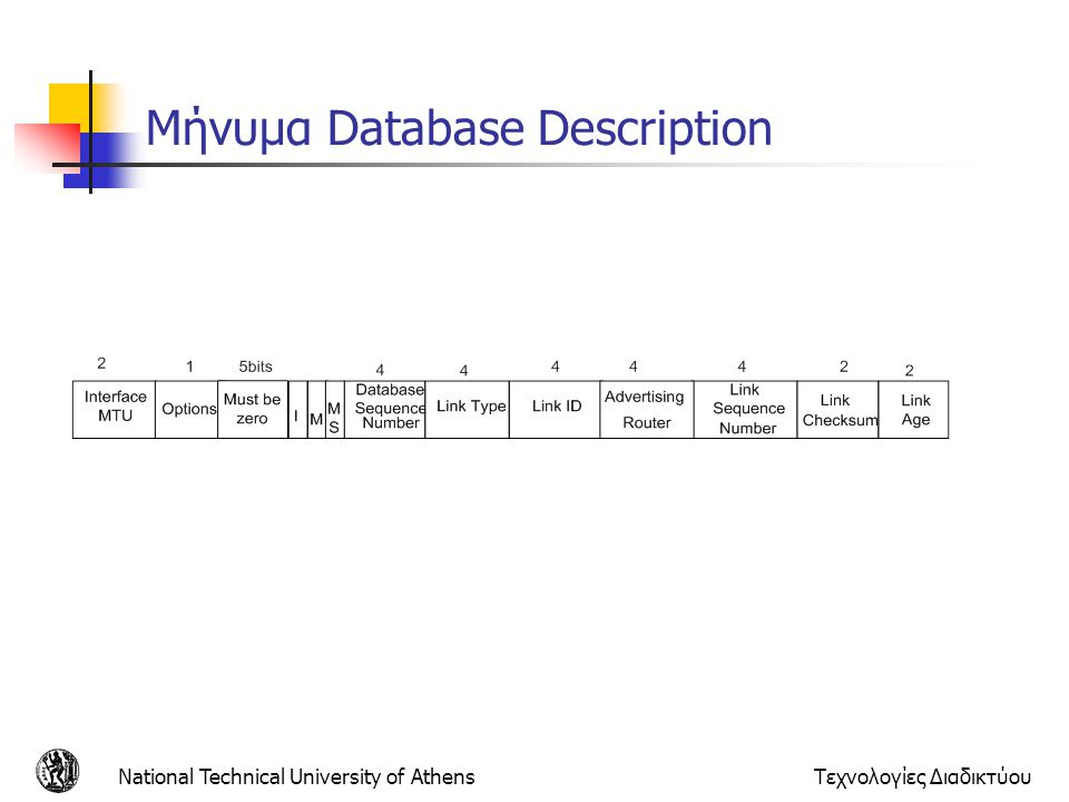 Μήνυμα Database Description