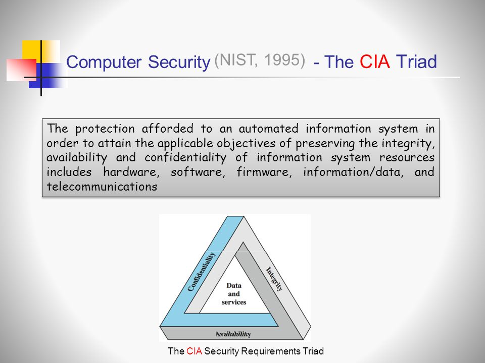 Computer Security - The CIA Triad