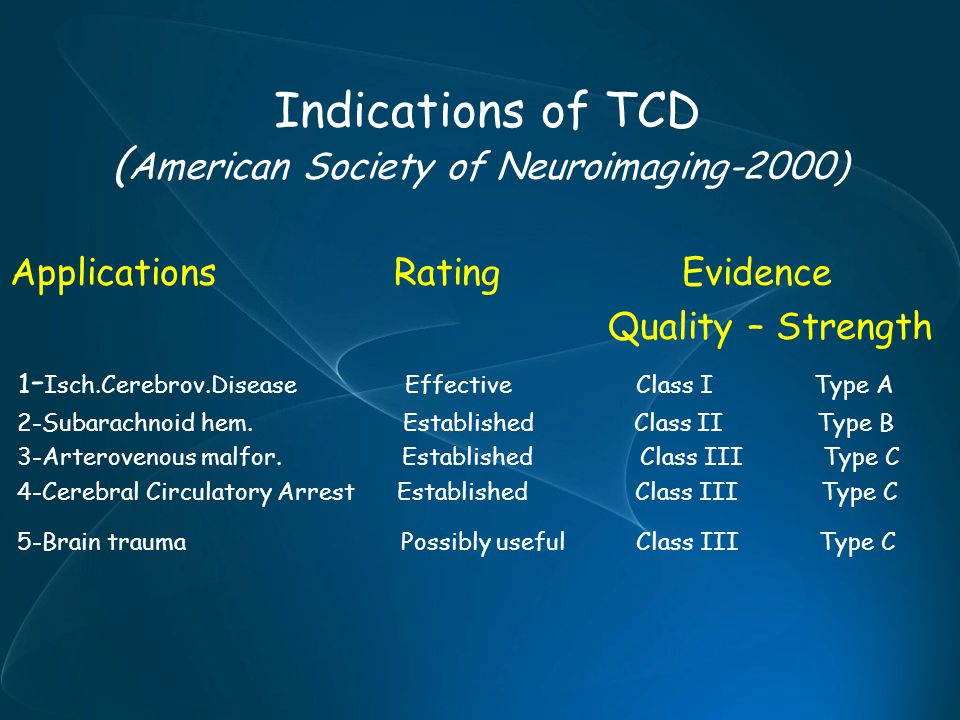 Indications of TCD (American Society of Neuroimaging-2000)