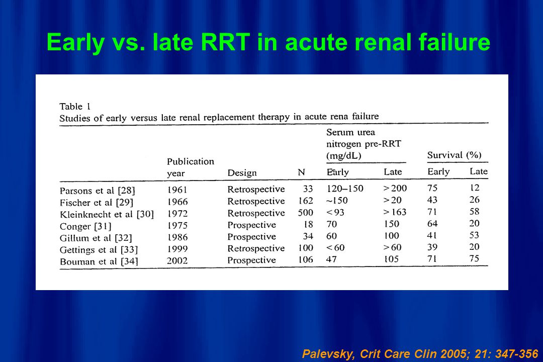 Early vs. late RRT in acute renal failure