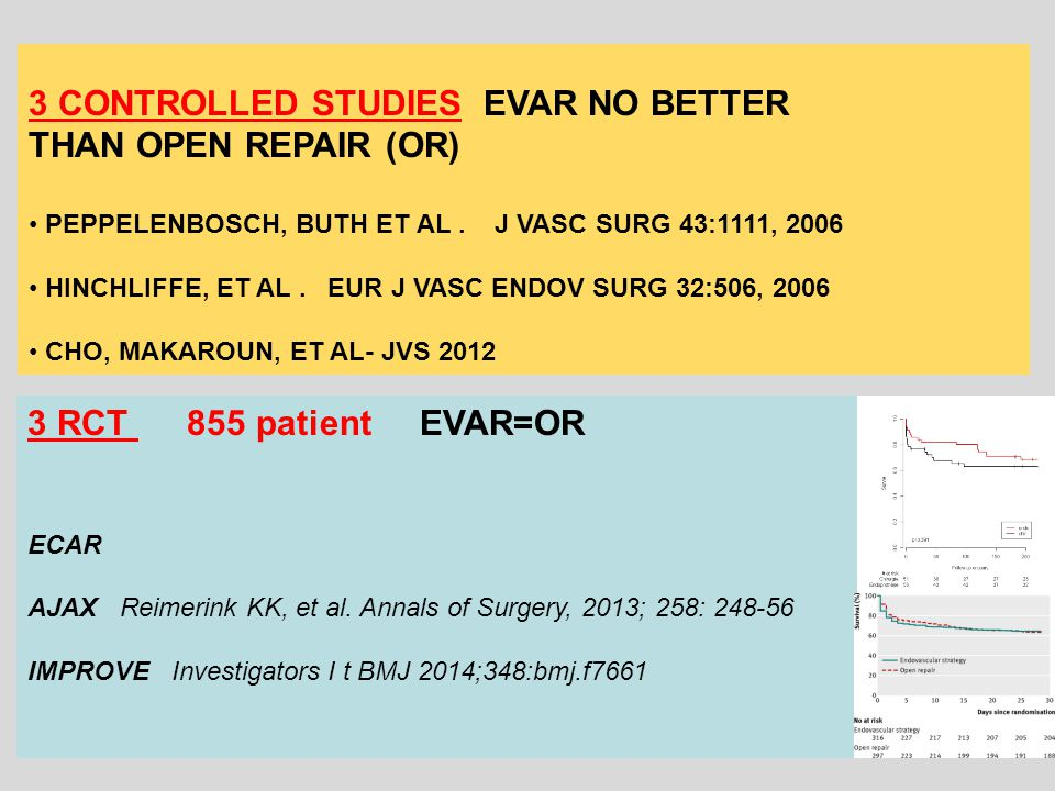 3 CONTROLLED STUDIES EVAR NO BETTER THAN OPEN REPAIR (OR)