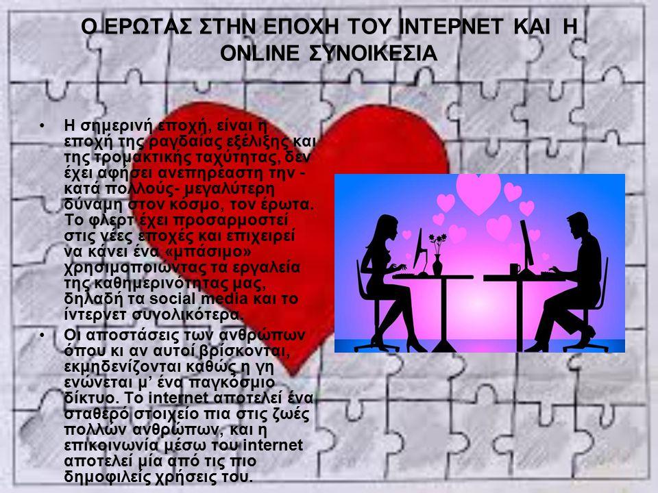 διαδικτυακή απάτη μέσω Διαδικτύου