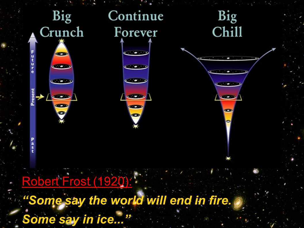 Robert Frost (1920): Some say the world will end in fire. Some say in ice...