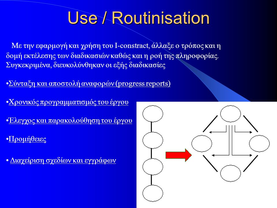 Use / Routinisation