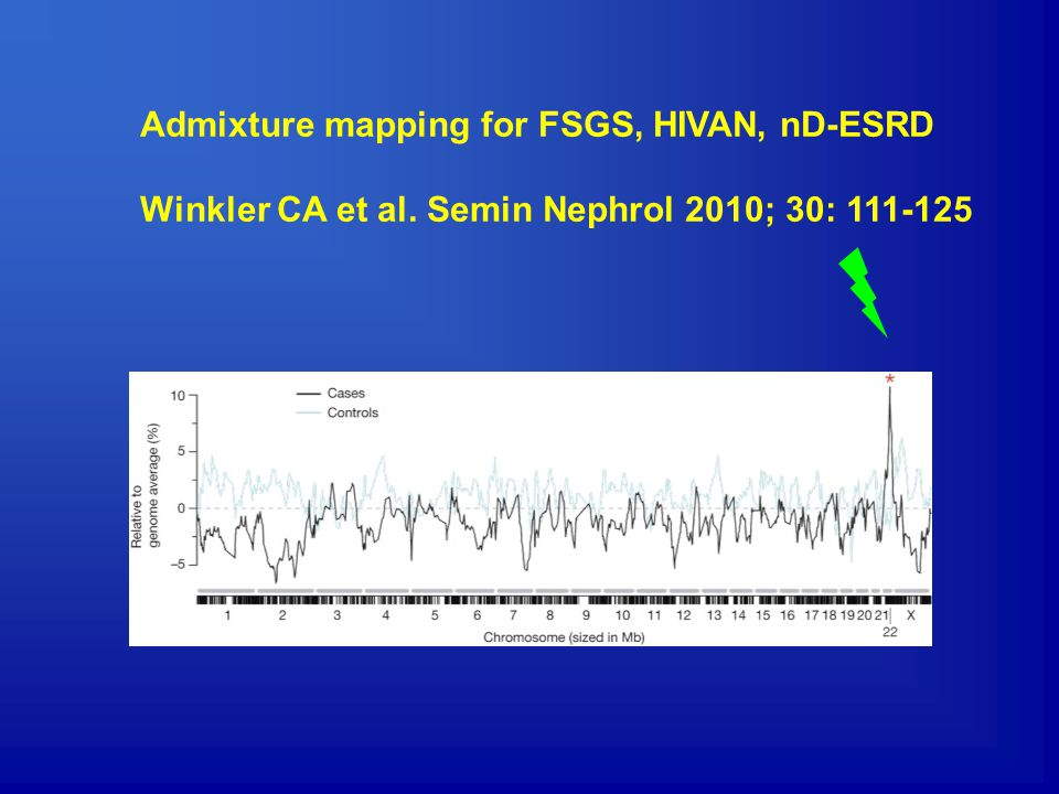 Admixture mapping for FSGS, HIVAN, nD-ESRD