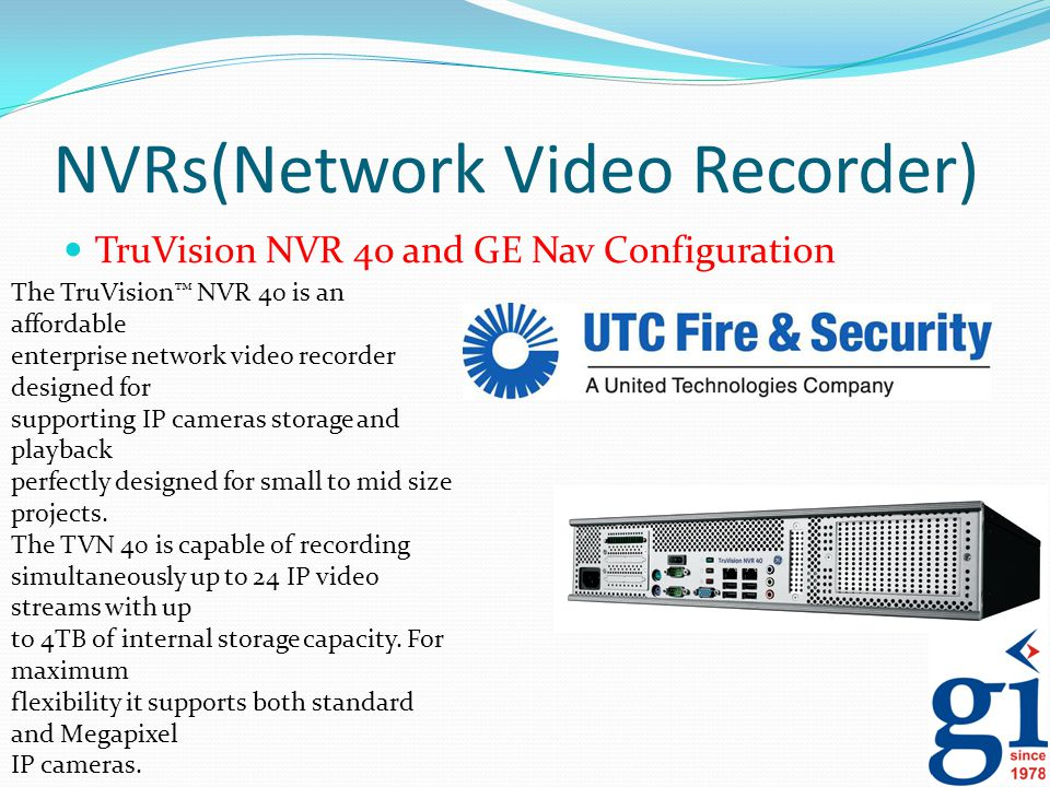 NVRs(Network Video Recorder)