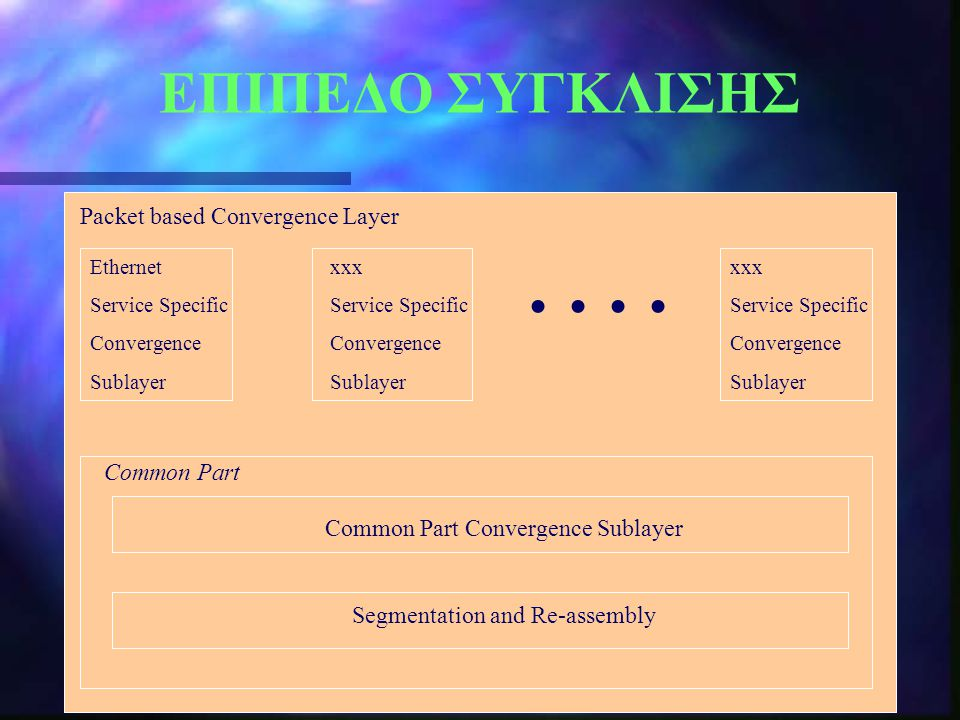 . . . . ΕΠΙΠΕΔΟ ΣΥΓΚΛΙΣΗΣ Packet based Convergence Layer Common Part