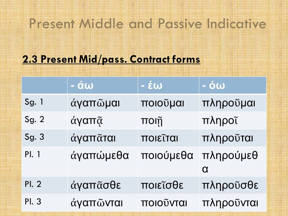 Present Middle and Passive Indicative