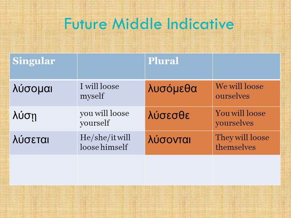 Future Middle Indicative
