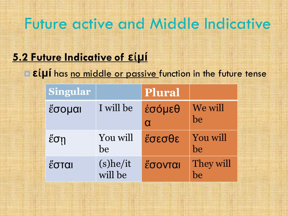 Future active and Middle Indicative